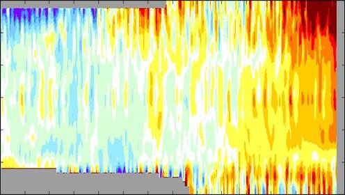 Data.GISS: GISS Surface Temperature Analysis, GISTEMP/v3